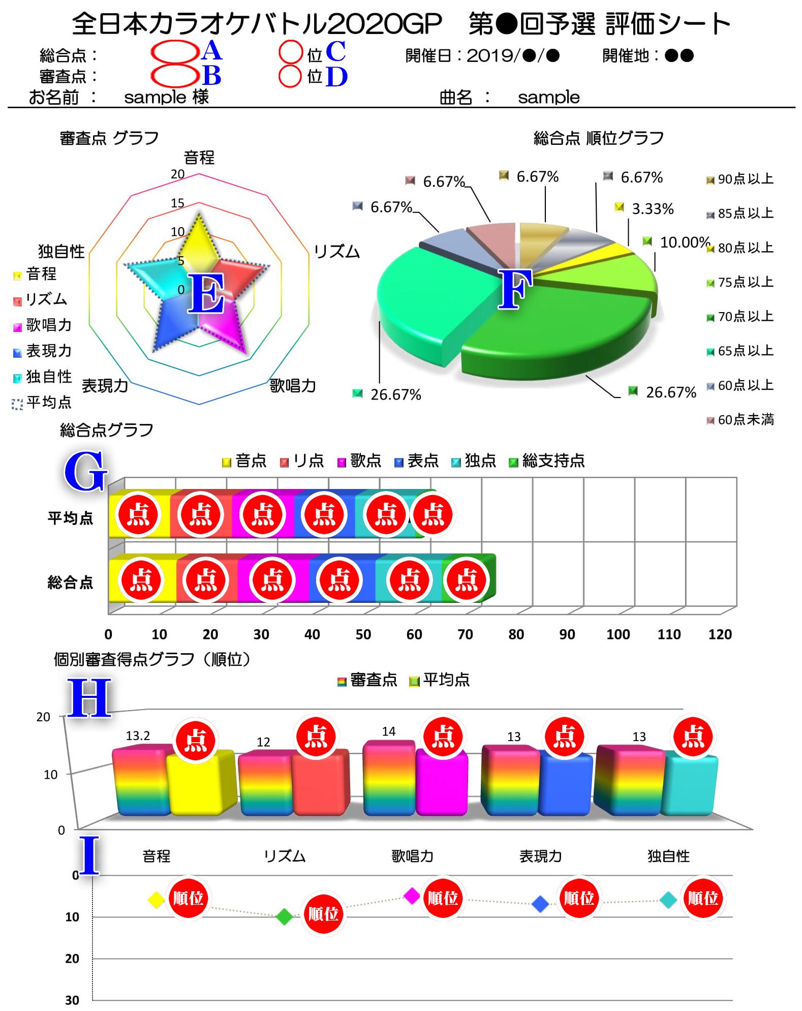全日本カラオケバトル 評価シート